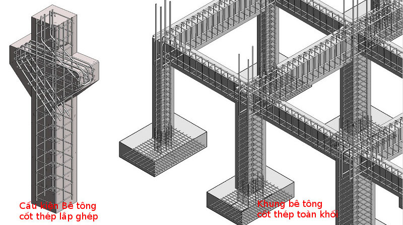 cấu tạo nút khung bê tông cốt thép