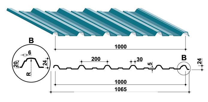 Kích thước tôn tiêu chuẩn 6 sóng vuông