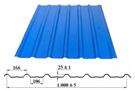 Kích thước tôn tiêu chuẩn 7 sóng vuông
