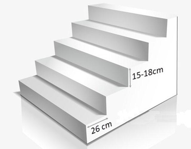 Chiều rộng mặt bậc thang